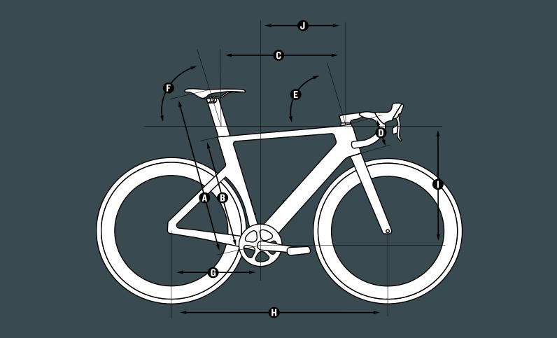Réglage d'un vélo de route